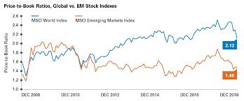 Em Stocks Beyond The Jitters