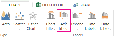 Add Title To Excel Pie Chart Add Axis Titles To A Chart Excel