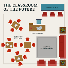 How Flexible Is Your Classroom Moving Seating Arrangements Made
