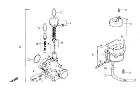 1979 honda express ii na50 carburetor parts best oem carburetor schematic search results 0 parts in 0 schematics
