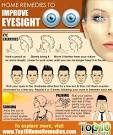 herbal medicine for eye problems
