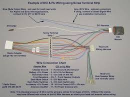 pioneer fh wiring diagram wiring diagram third level image result for pioneer fh x730bs wiring diagram bondage cars unicell wiring diagram image result for