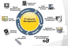 it management assignment help assignment studio it management assignment help