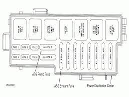 2012 Jeep Grand Cherokee Fuse Box Diagram 2012 Jeep Wrangler Fuse Box Diagram