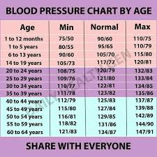 Just Found Out My Blood Pressure Was 140 100 Lipstick Alley