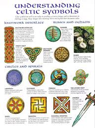 Celtic Symbol Chart All About Celtic Symbols Celtic Amino