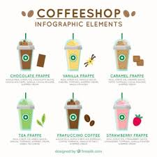 starbucks coffee bag template. Contemporary Bag Coffee Shop Infograhic Elements To Starbucks Bag Template L