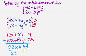 solve a system of equations by the addition method