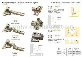types of cabinet hinges. different types of hinges cabinet h