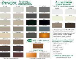 Senox Color Chart Gutter Cleaning