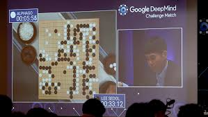 Deepmind Stock Chart Ai Meets Roi Where Artificial Intelligence Is Already Smart