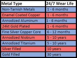 Metal Durability Unkamen Jewelry Info Jewelry Jewelry