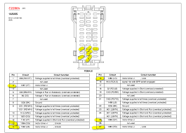 ford star fuse diagram ford image wiring diagram ford star sel hi im working on an 05 ford style and on ford star fuse
