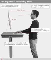 stand up desk lower back pain