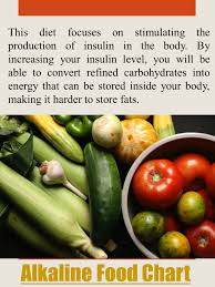 Alkaline Producing Foods Chart Alkaline Food List Pages 1 10 Text Version Anyflip