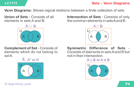 And Or Venn Diagram Learnhive Icse Grade 7 Mathematics Set Concepts And Venn Diagram