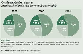 public school vs private schools essay college paper service public school vs private schools essay