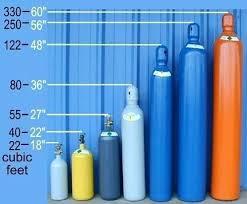 Welding Bottle Size Chart Welding Gas Tanks Sizes Constatic Co