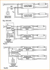 t5ho ballast wiring diagram wiring diagrams favorites t5ho ballast wiring diagram wiring diagram t5ho ballast wiring diagram