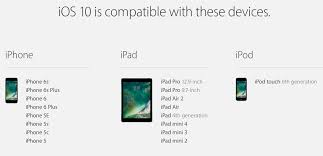 Ios 10 Device Compatibility List