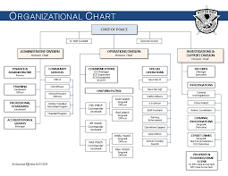 Department Organizational Structure Winter Park Police