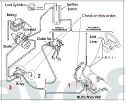 starter circuit diagram luxury 2004 ford expedition starter wiring diagram wiring diagrams of starter circuit diagram 97 ford explorer starter wiring diagram explore schematic wiring on 2004 ford explorer starter wiring diagram