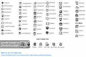 Tamagotchi V4 5 Growth Chart Tamagotchi Ocean