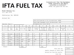 ifta mileage tracker ifta tracking spreadsheet barca fontanacountryinn com