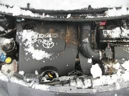 Used Toyota Ist Engines, Cheap Used Engines Online