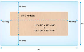 if a square or rectangular also called oblong cloth has a drop to the floor you will need to order with rounded corners otherwise the corners will