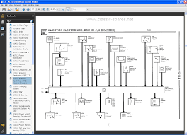 bmw wiring diagram e34 bmw wiring diagrams online bmw legacy wiring diagrams