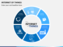 internet of things powerpoint template sketchbubble Future Internet Architectures of Things at Internet Of Things Diagrams
