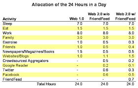 24 Hour Day Chart Bedowntowndaytona Com