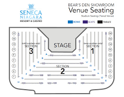 Seneca Allegany Casino Events Center Seating Chart 69 Unique Seneca Allegany Events Center Seating Chart