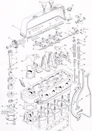 Car diagram basic carine snap on ya2230 wiring diagrams