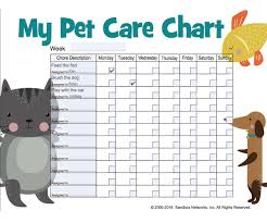 Pet Care Chore Chart Free Printable For Kids Familyeducation