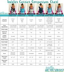 Ergo Baby Carrier Comparison Chart Lillebaby Carryon Vs Tula Toddler Vs Lillebaby Complete