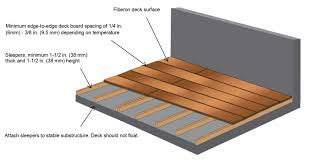 install a ground level deck over a concrete patio deck sleepers