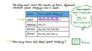 Lesson Tally Charts Nagwa