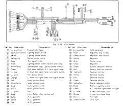 cb wiring diagram image wiring diagram cb450 k5 wiring diagram wiring diagram on 1972 cb450 wiring diagram