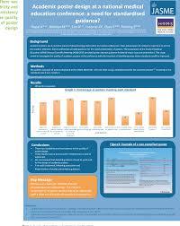 Medical Conference Poster Design Academic Poster Design At A National Conference A Need For