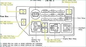 2015 corolla fuse box electrical drawing wiring diagram \u2022 2007 Toyota Corolla Fuse Box Location at 2015 Toyota Corolla Fuse Box Location