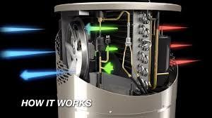 rheem heat pump water heater. Modren Heater How It Works Rheem Prestige Series Hybrid Heat Pump Water Heaters On Heater M