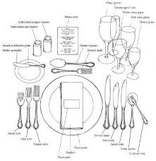 formal dining place setting picture. how to set a formal dining table place setting picture
