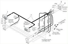 meyer plow wiring diagram e 58h akumal us image meyer wiring harnes diagram best place to wiring and meyer snow plow switch wiring diagram meyers e58h western solenoid