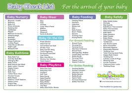 Baby Check List Newborn Baby Check List Baby Needs Online Store Malaysia