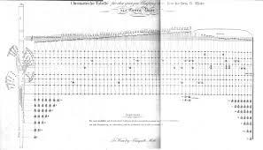 Flute Tuning Chart Boaz Berney Historical Flutes