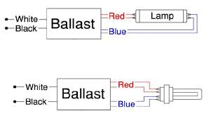 cfl ballast wiring diagram wire center \u2022 Bulb CFL and Incandescent Bulb On Venn Diagram robertson ballast wiring diagram regarding rp48 robertson electronic rh tricksabout net cfl ballast circuit diagram t5 ballast wiring diagram