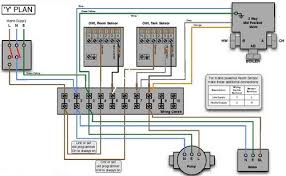 combi boiler wiring diagram wirdig owl smart heating control y wiring for heating and hot water