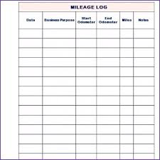 Free Vehicle Expense Log Book Mileage Template Car Motor